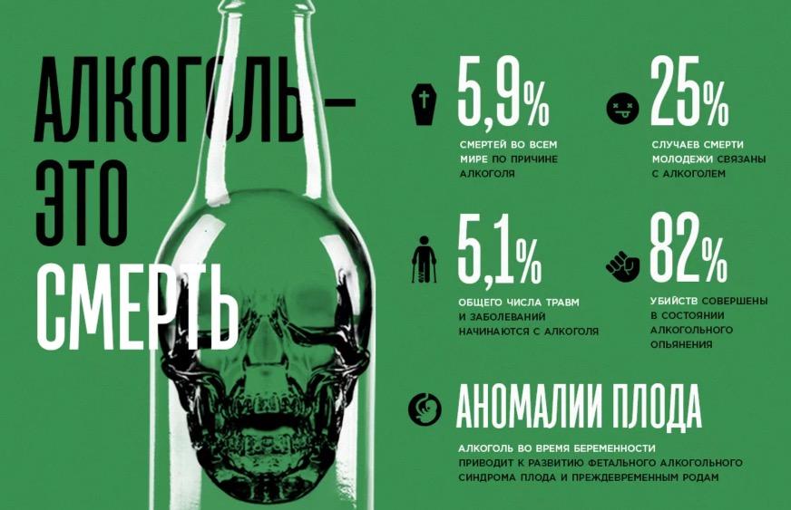 Лечение пациентов с алкогольной и наркотической зависимостью